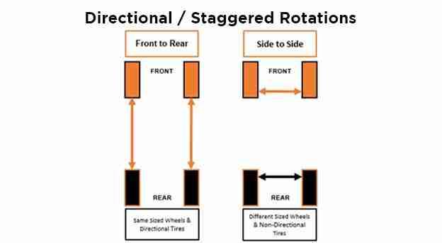 directional tire rotation homer glen